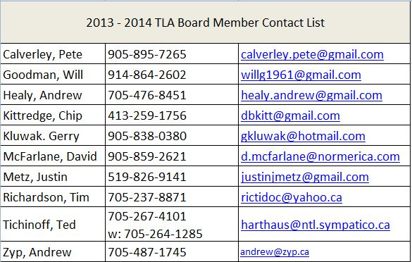 2013-2014 TLA Board Member Contact List